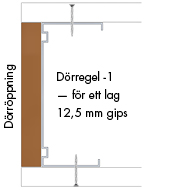 montage_dros_dorregel_70_1