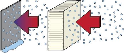diffusionResurs 1