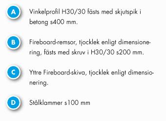 montage_brandskydd_fb_ingjuten_balk_03