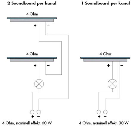 soundboard_2pr_chnl