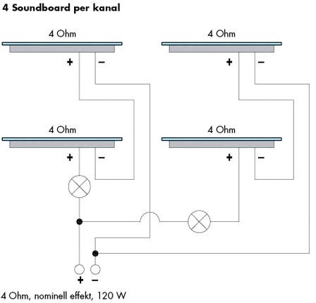 soundboard_4pr_chnl