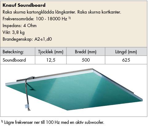 soundboard_oversikt